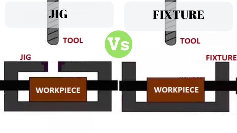 Jig vs Fixture
